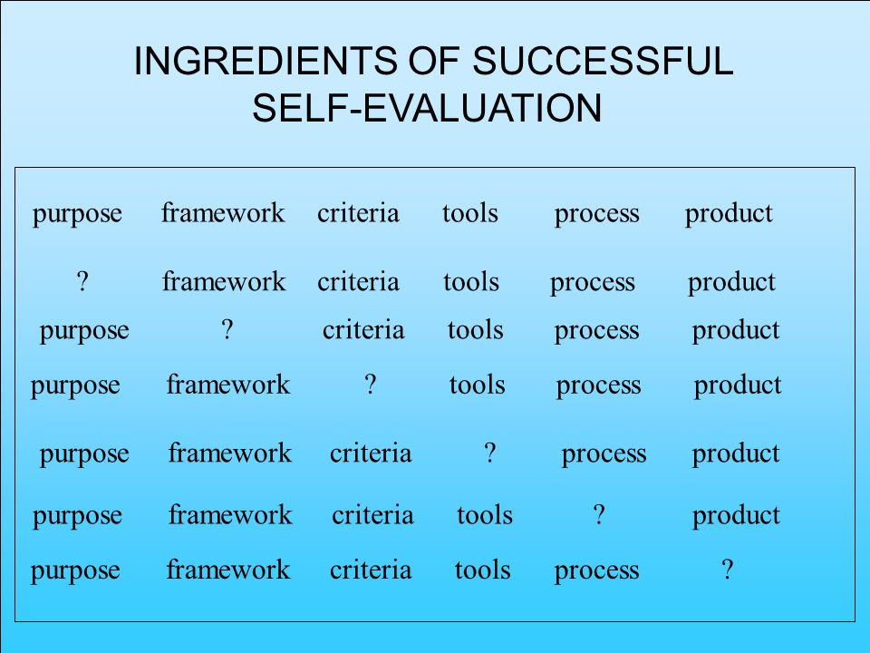INGREDIENTS OF SUCCESSFUL SELF-EVALUATION purpose framework criteria toolsprocess product purpose .