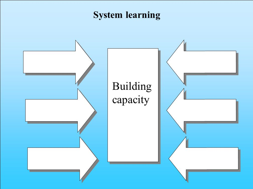 System learning Building capacity