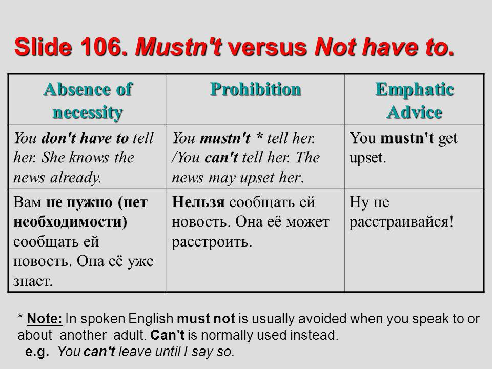 Slide 106. Mustn't versus Not have to. Absence of necessity Prohibition Emphatic Advice You don't have to tell her. She knows the news already. You mu