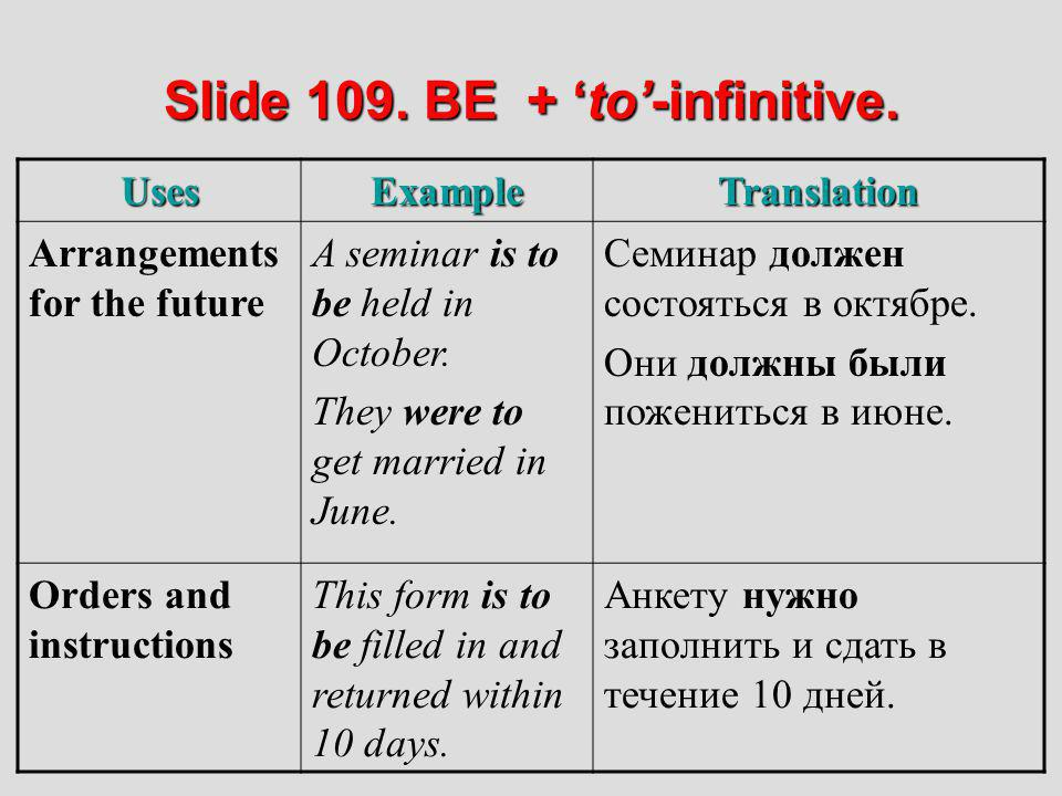 Slide 109. BE + to-infinitive. UsesExampleTranslation Arrangements for the future A seminar is to be held in October. They were to get married in June