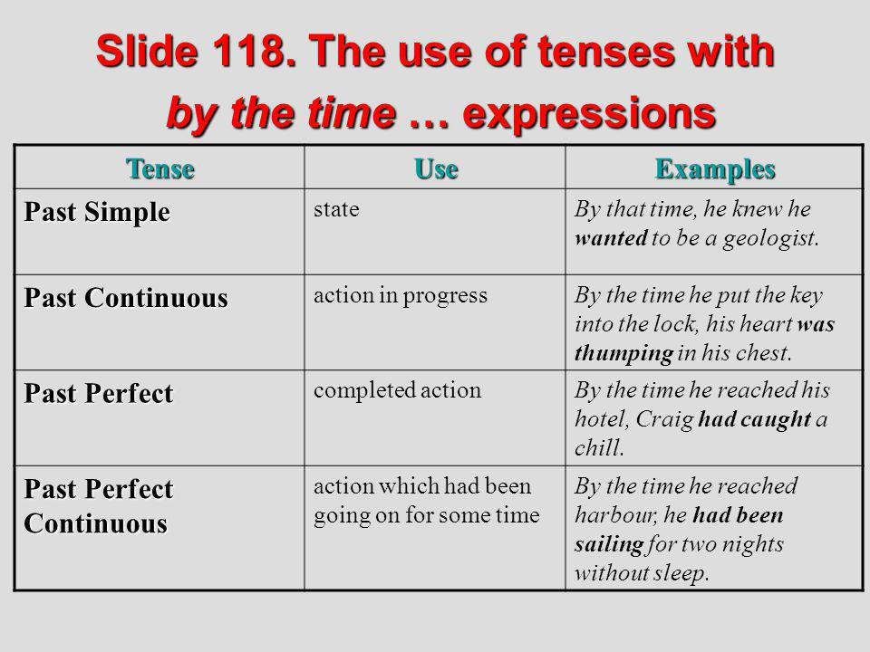 Slide 118. The use of tenses with by the time … expressions TenseUseExamples Past Simple stateBy that time, he knew he wanted to be a geologist. Past