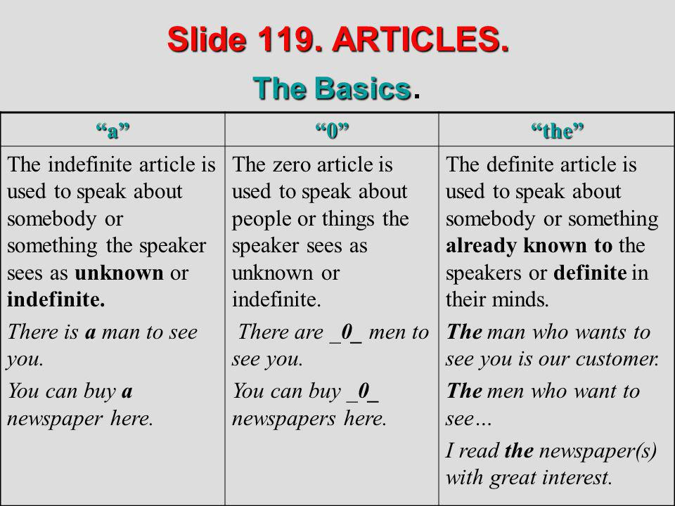 Slide 119. ARTICLES. The Basics Slide 119. ARTICLES. The Basics. a0the The indefinite article is used to speak about somebody or something the speaker