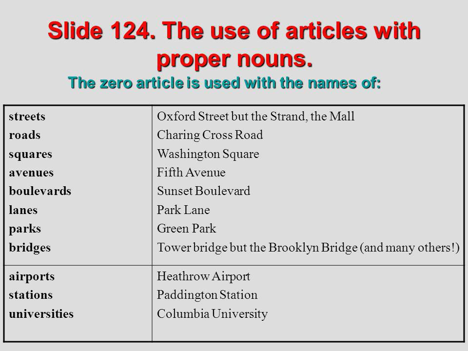 Slide 124. The use of articles with proper nouns. streets roads squares avenues boulevards lanes parks bridges Oxford Street but the Strand, the Mall