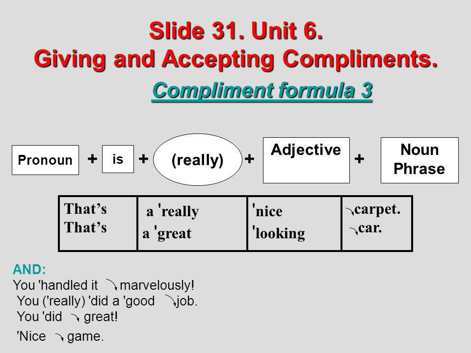 Slide 31. Unit 6. Giving and Accepting Compliments. Compliment formula 3 Adjective (really) Pronoun ++ carpet. car. ' nice ' looking a ' really a ' gr