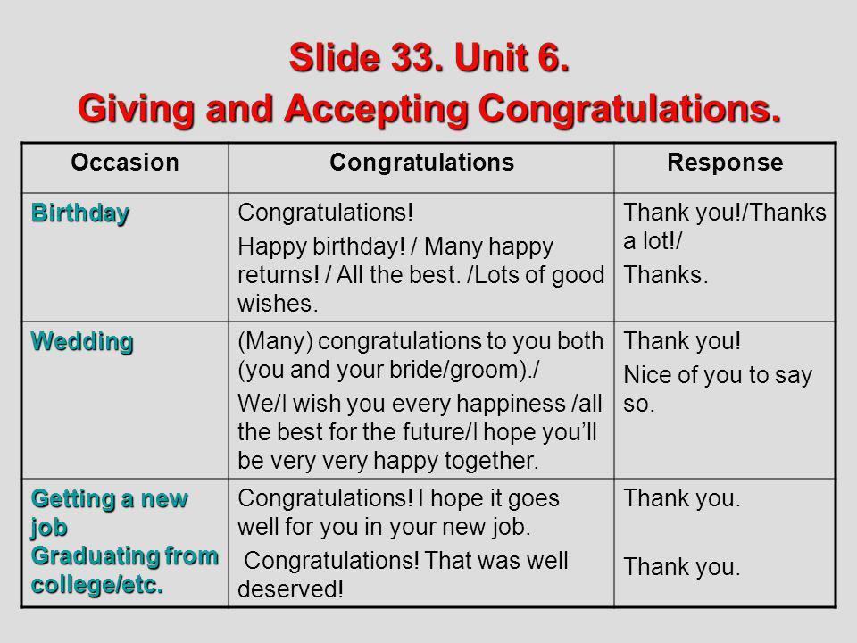 Slide 33. Unit 6. Giving and Accepting Congratulations. OccasionCongratulationsResponse BirthdayCongratulations! Happy birthday! / Many happy returns!