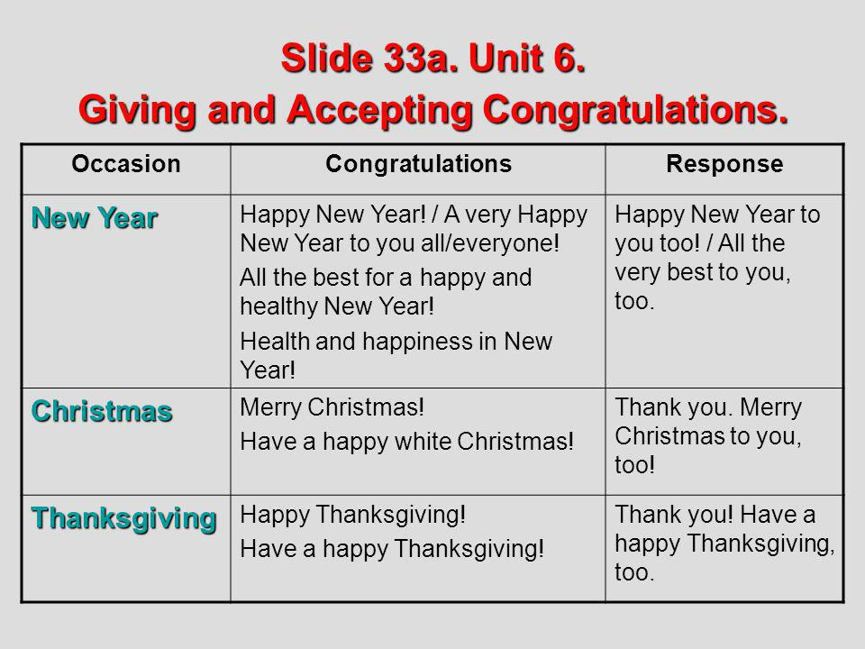 Slide 33a. Unit 6. Giving and Accepting Congratulations. OccasionCongratulationsResponse New Year Happy New Year! / A very Happy New Year to you all/e