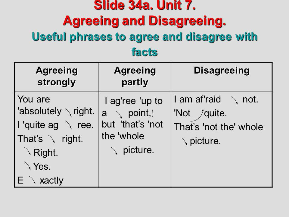 Slide 34a. Unit 7. Agreeing and Disagreeing. Useful phrases to agree and disagree with facts Agreeing strongly Agreeing partly Disagreeing You are 'ab