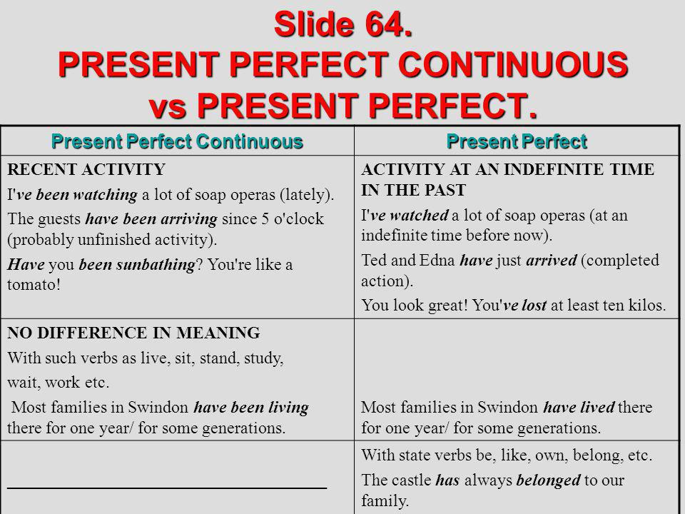 Slide 64. PRESENT PERFECT CONTINUOUS vs PRESENT PERFECT. Present Perfect Continuous Present Perfect RECENT ACTIVITY I've been watching a lot of soap o