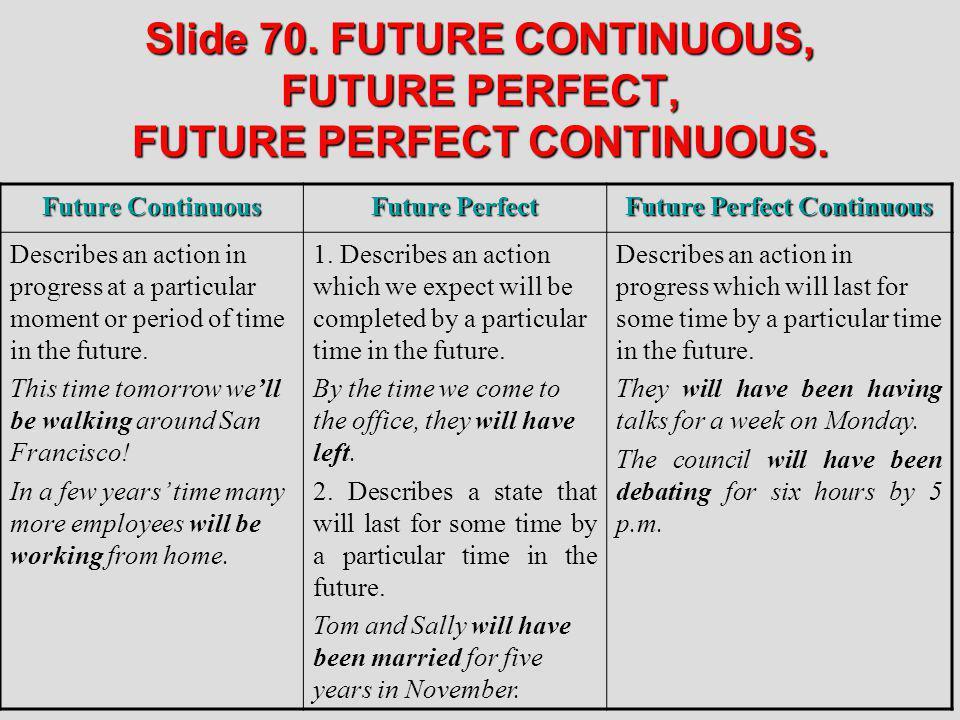 Slide 70. FUTURE CONTINUOUS, FUTURE PERFECT, FUTURE PERFECT CONTINUOUS. Future Continuous Future Perfect Future Perfect Continuous Describes an action