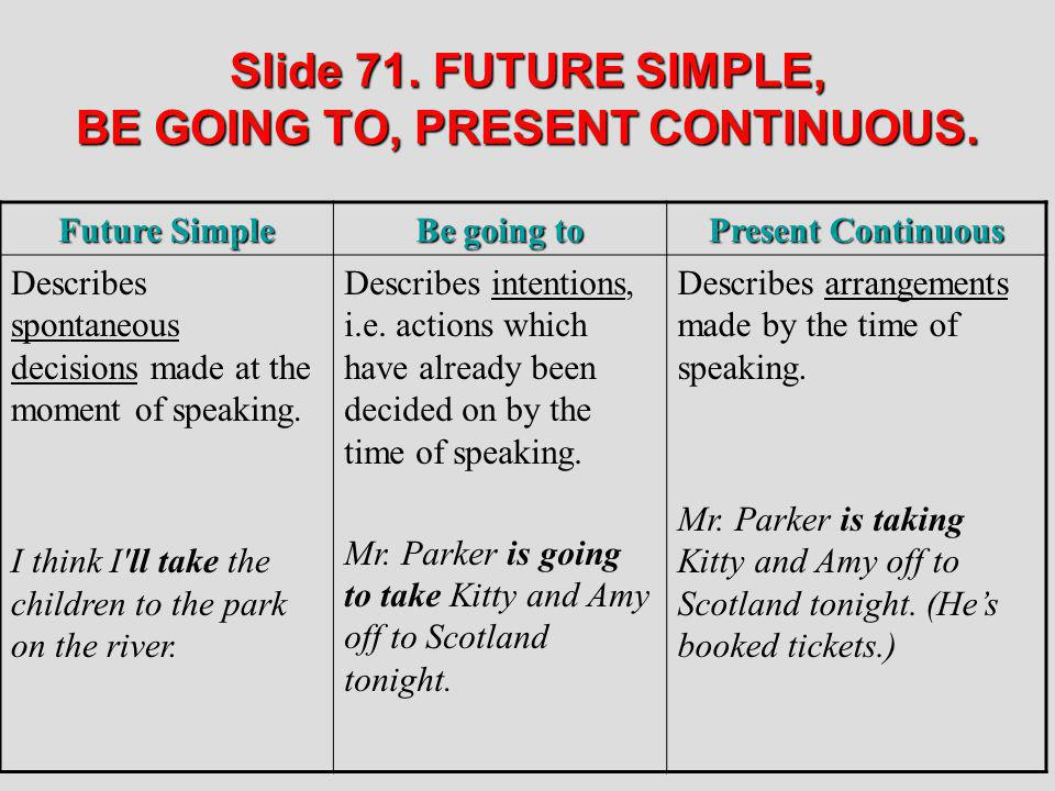 Slide 71. FUTURE SIMPLE, BE GOING TO, PRESENT CONTINUOUS. Future Simple Be going to Present Continuous Describes spontaneous decisions made at the mom