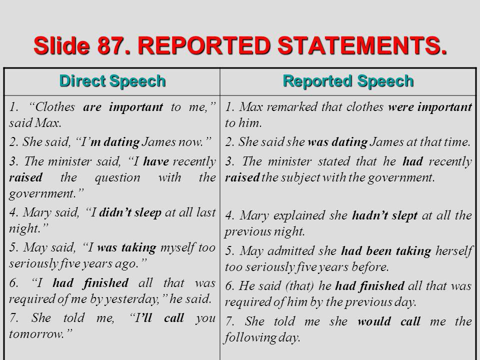 Slide 87. REPORTED STATEMENTS. Direct Speech Reported Speech 1. Clothes are important to me, said Max. 2. She said, Im dating James now. 3. The minist