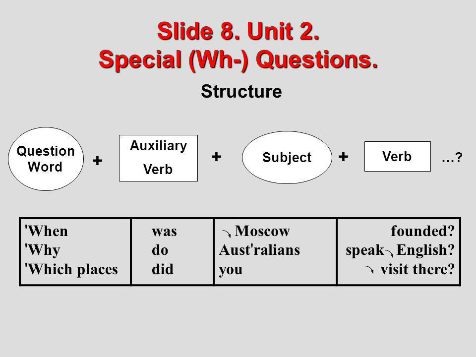 Slide 8. Unit 2. Special (Wh-) Questions. Structure Auxiliary Verb Subject Verb ++ …? ' When ' Why ' Which places was do did Moscow Aust ' ralians you