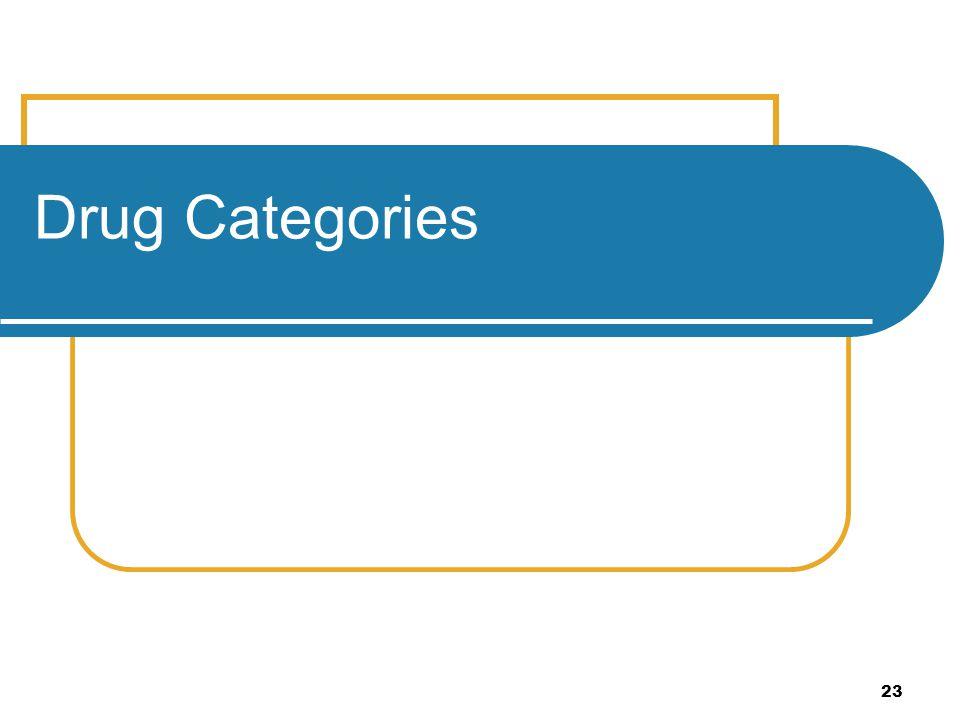 23 Drug Categories