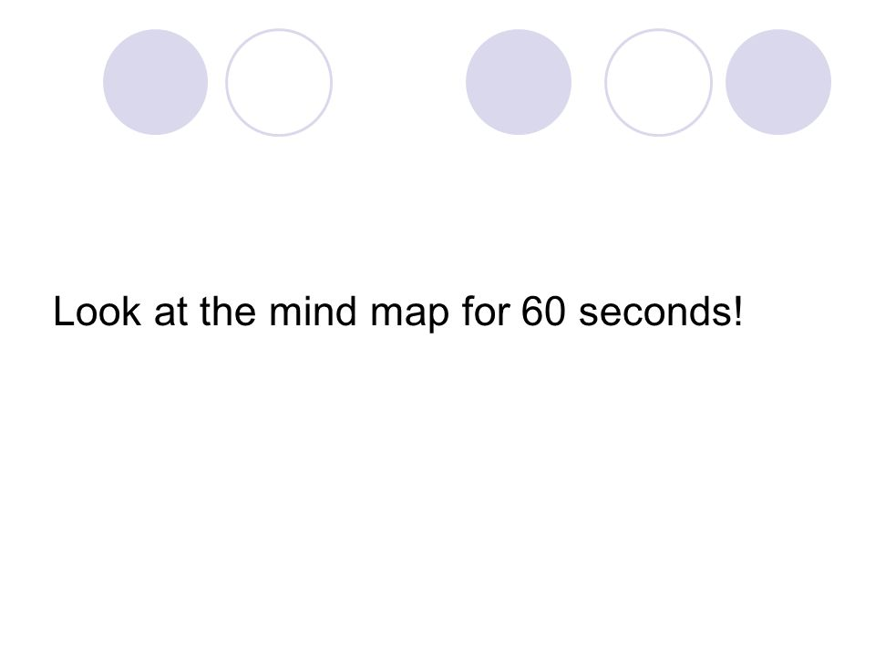 Look at the mind map for 60 seconds!