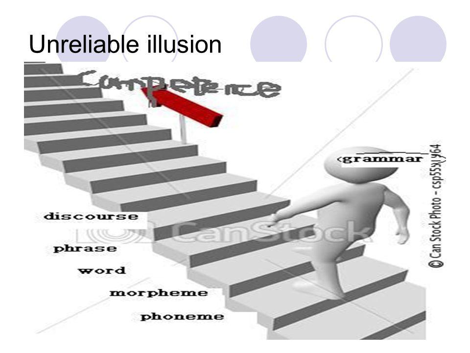 Unreliable illusion
