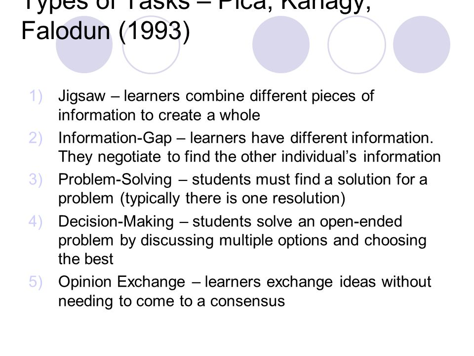 Types of Tasks – Pica, Kanagy, Falodun (1993) 1)Jigsaw – learners combine different pieces of information to create a whole 2)Information-Gap – learne