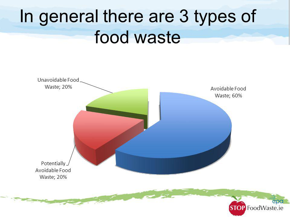 In general there are 3 types of food waste