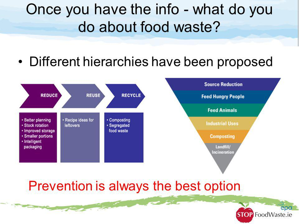 Once you have the info - what do you do about food waste? Different hierarchies have been proposed Prevention is always the best option