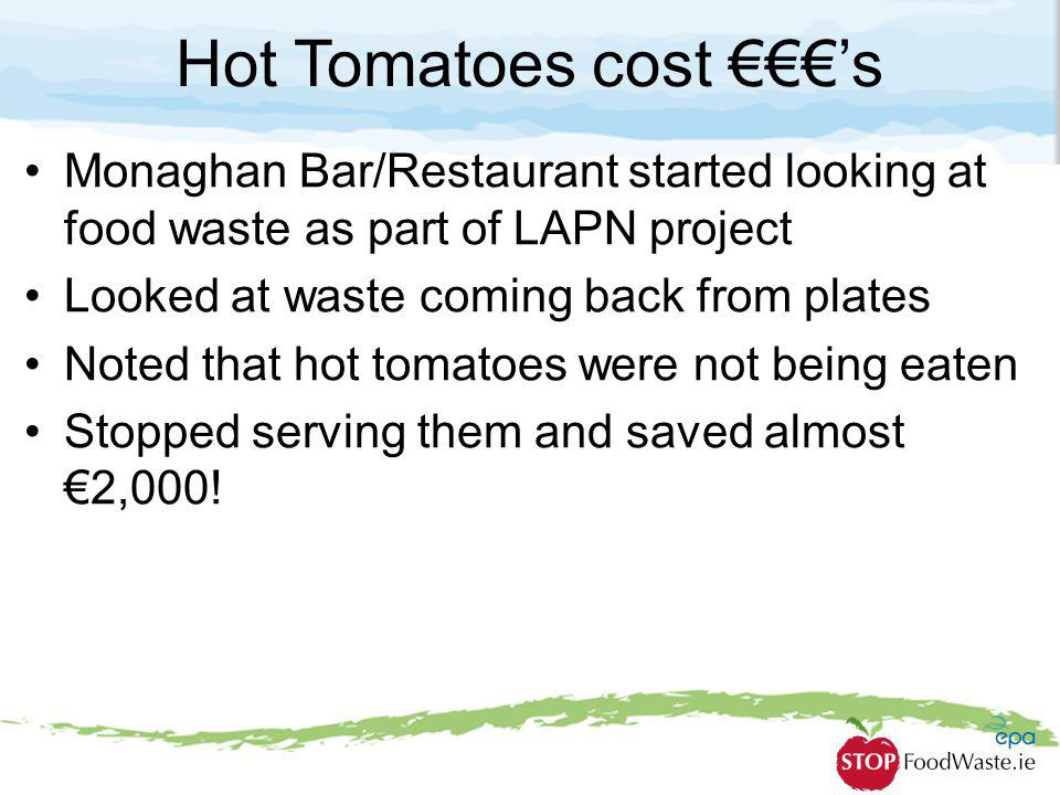 Hot Tomatoes cost s Monaghan Bar/Restaurant started looking at food waste as part of LAPN project Looked at waste coming back from plates Noted that h