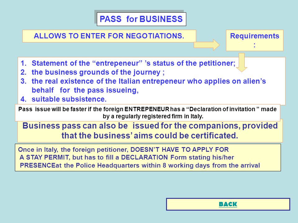 PASS for BUSINESS 1.Statement of the entrepeneur s status of the petitioner; 2.the business grounds of the journey ; 3.the real existence of the Itali