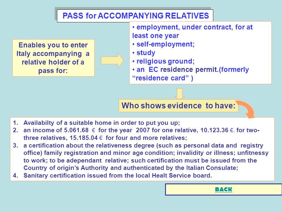 PASS for ACCOMPANYING RELATIVES 1.Availabilty of a suitable home in order to put you up; 2.an income of 5.061.68 for the year 2007 for one relative, 10.123.36.