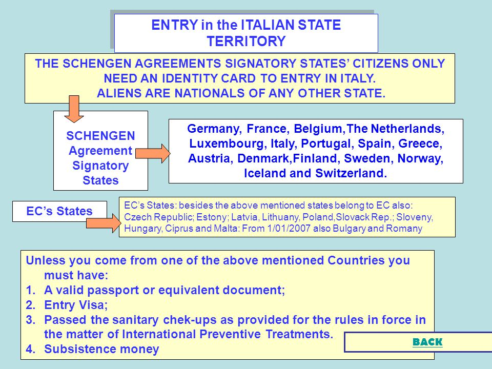 ENTRY in the ITALIAN STATE TERRITORY Germany, France, Belgium,The Netherlands, Luxembourg, Italy, Portugal, Spain, Greece, Austria, Denmark,Finland, Sweden, Norway, Iceland and Switzerland.