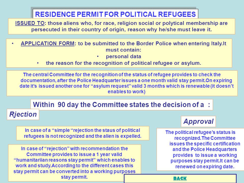 RESIDENCE PERMIT FOR POLITICAL REFUGEES The political refugees status is recognized.The Committee issues the specific certification and the Police Headquarters provides to issue a working purposes stay permit.It can be renewed on expiring date.