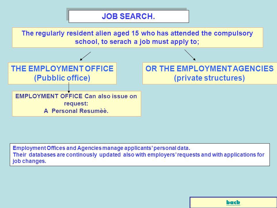 JOB SEARCH.