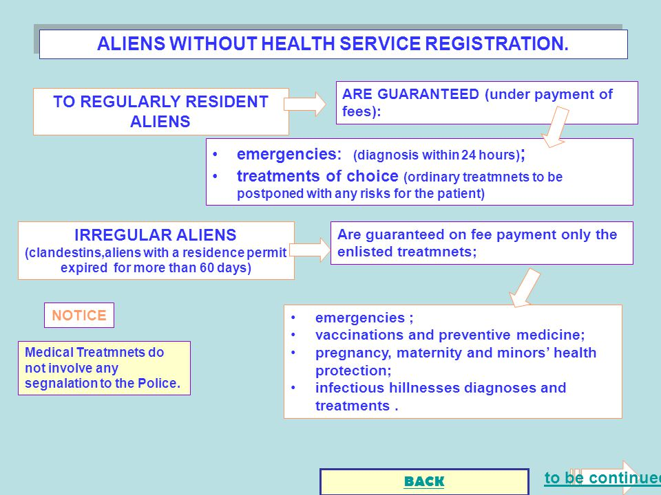 ALIENS WITHOUT HEALTH SERVICE REGISTRATION.