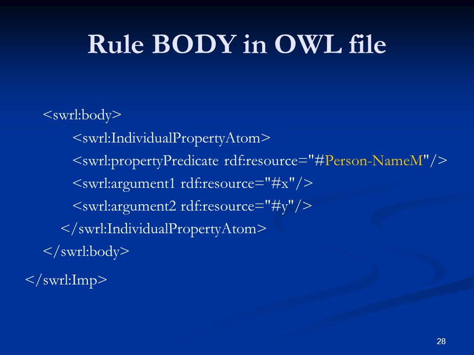 28 Rule BODY in OWL file