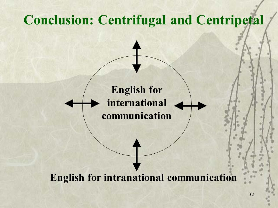 32 Conclusion: Centrifugal and Centripetal English for international communication English for intranational communication
