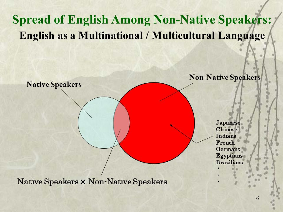 6 Spread of English Among Non-Native Speakers: English as a Multinational / Multicultural Language Native Speakers Non-Native Speakers Native Speakers × Non-Native Speakers Japanese Chinese Indians French Germans Egyptians Brazilians