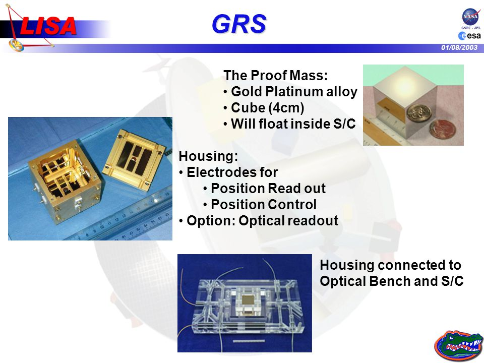 01/08/2003 GRS The Proof Mass: Gold Platinum alloy Cube (4cm) Will float inside S/C Housing: Electrodes for Position Read out Position Control Option: Optical readout Housing connected to Optical Bench and S/C