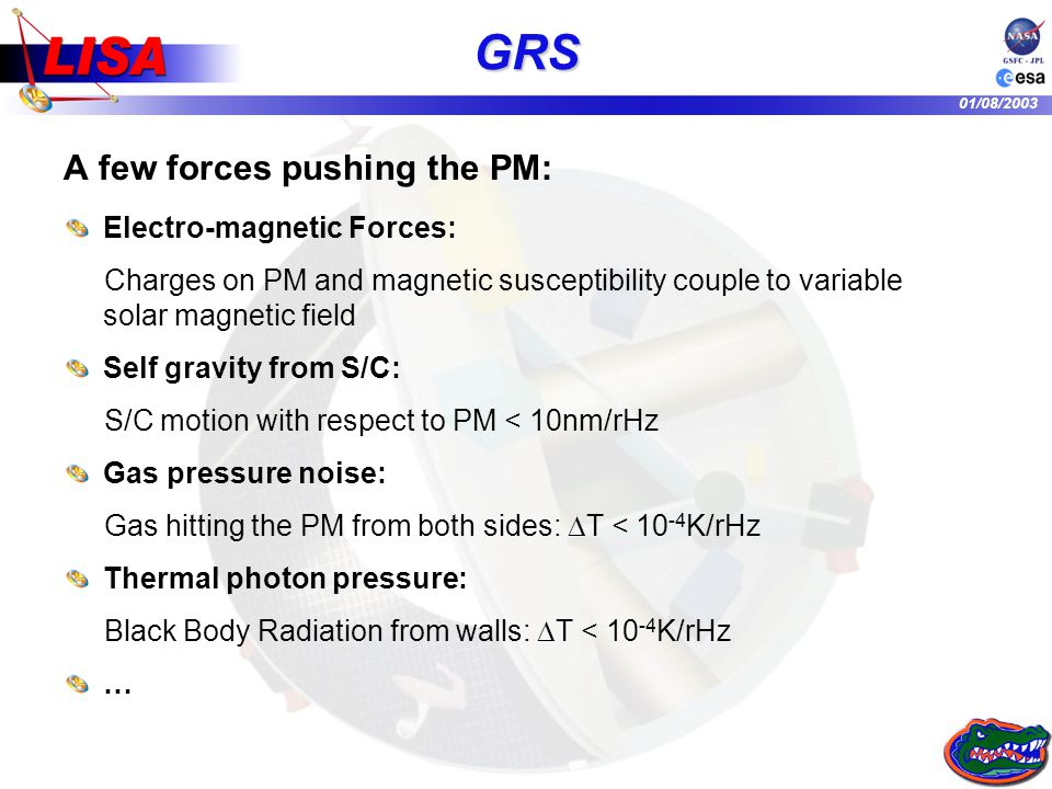 01/08/2003 GRS A few forces pushing the PM: Electro-magnetic Forces: Charges on PM and magnetic susceptibility couple to variable solar magnetic field