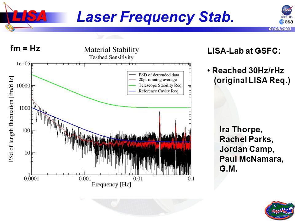 01/08/2003 LISA-Lab at GSFC: Reached 30Hz/rHz (original LISA Req.) Ira Thorpe, Rachel Parks, Jordan Camp, Paul McNamara, G.M. fm = Hz Laser Frequency