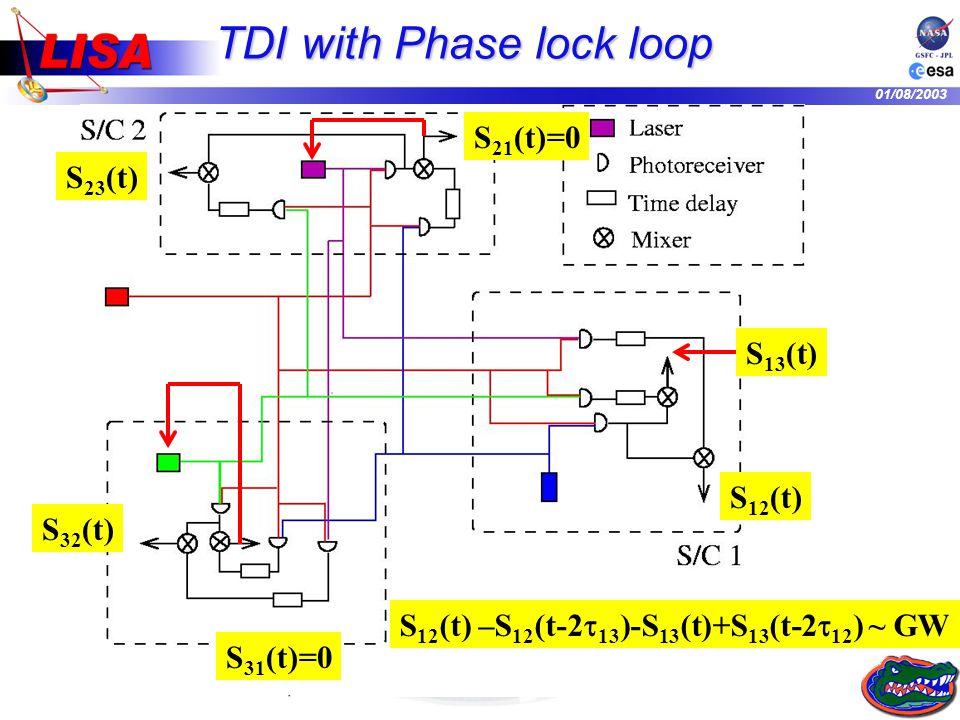 01/08/2003 S 12 (t) –S 12 (t-2 13 )-S 13 (t)+S 13 (t-2 12 ) ~ GW S 21 (t)=0 TDI with Phase lock loop S 23 (t) S 13 (t) S 32 (t) S 31 (t)=0 S 12 (t)