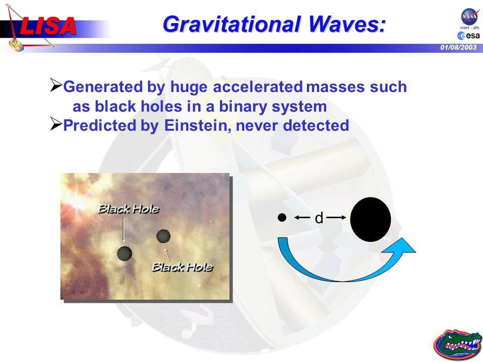01/08/2003 Frequencies & Amplitudes Chirp Mass: Amplitude: GW Frequency Upper limit: h 0 ~ 2x10 -20 10kpc R f Hz M M NS 3/2 f < 3.2 kHz M NS M 3r S d 3/2 M= (M 1 M 2 ) (M 1 +M 2 ) 3/5 1/5 M ~ M S f ~ 10 Hz – 3 kHz M ~ 10 8 M S f ~ 0.1 mHz – 100 mHz