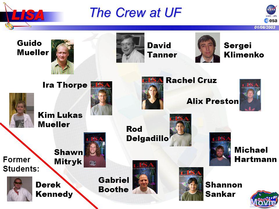 01/08/2003 The Crew at UF Rachel Cruz Ira Thorpe Alix Preston Rod Delgadillo Michael Hartmann Shawn Mitryk Gabriel Boothe Derek Kennedy Former Student