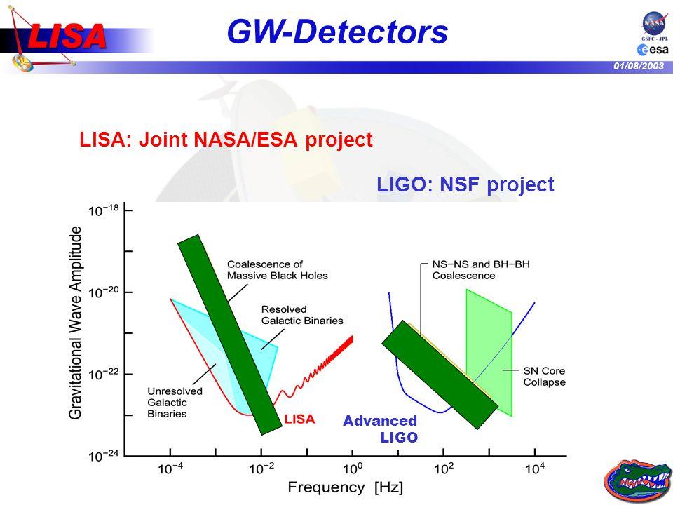 01/08/2003 LISA: Joint NASA/ESA project Advanced LIGO LIGO: NSF project GW-Detectors