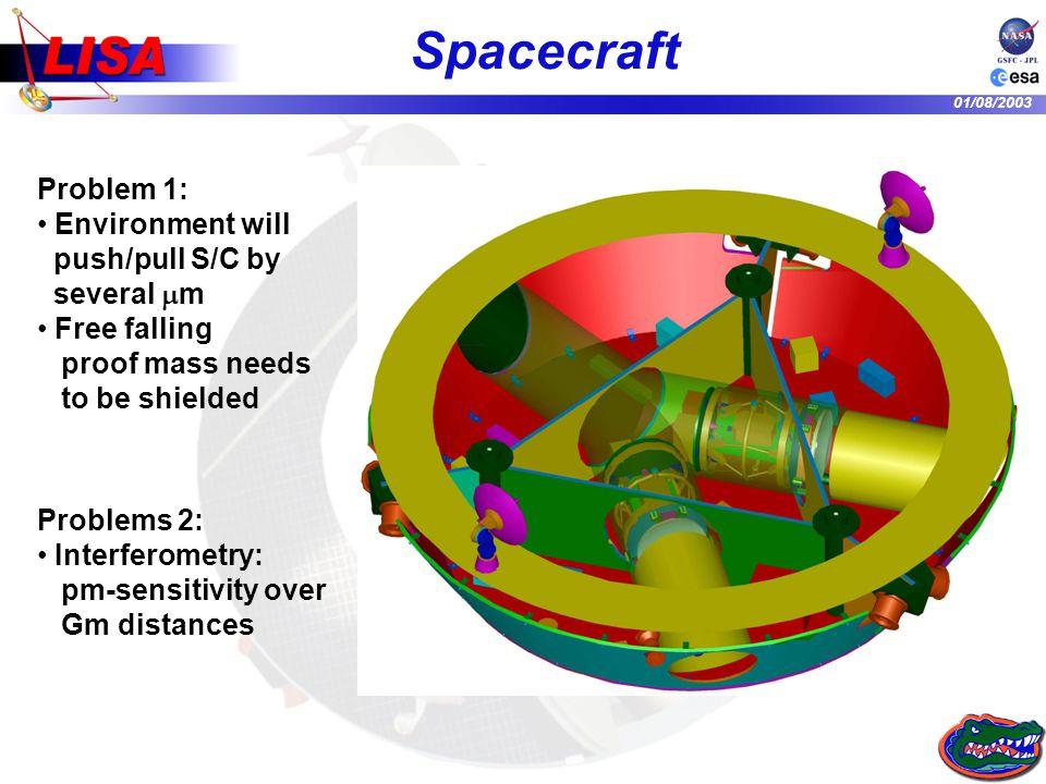 01/08/2003 Armlocking Basic Idea: Lock laser frequency to LISA arm Far S/C: Transponder (phase locked laser) S(t) = (t-2 )- (t) = 0 .