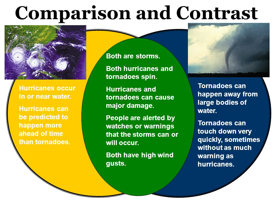 Comparison and Contrast Tornadoes can happen away from large bodies of water.