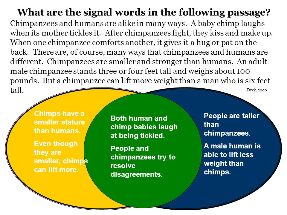What are the signal words in the following passage.