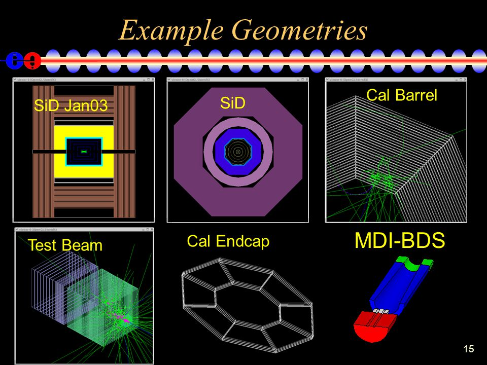 15 Example Geometries MDI-BDS Cal Barrel SiD SiD Jan03 Test Beam Cal Endcap