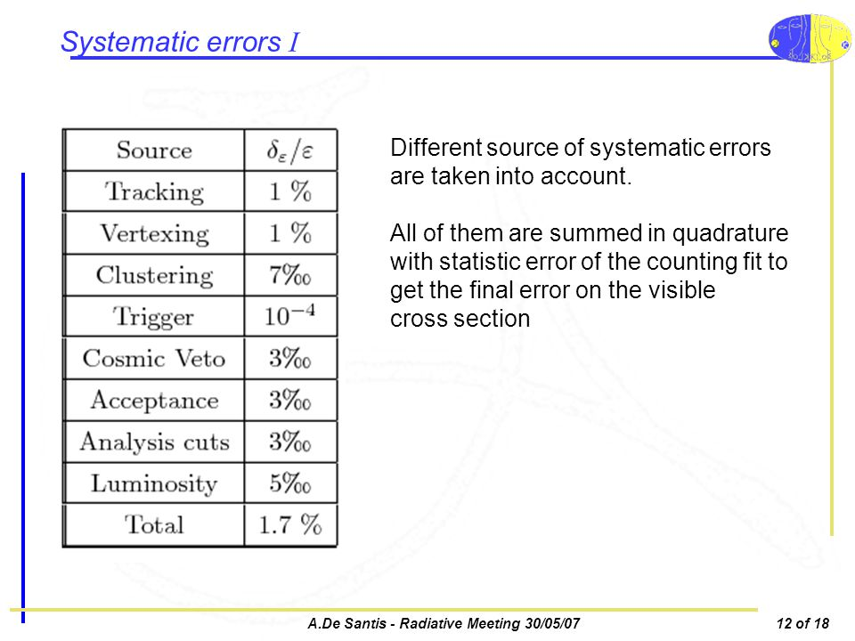 A.De Santis - Radiative Meeting 30/05/0712 of 18 Systematic errors I Different source of systematic errors are taken into account.