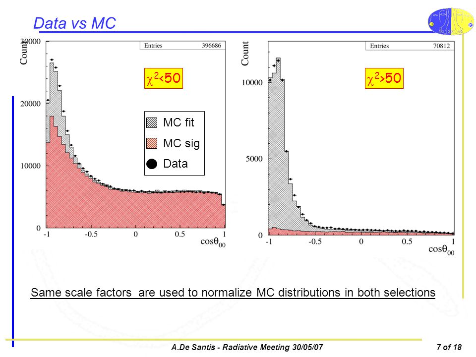 A.De Santis - Radiative Meeting 30/05/077 of 18 Data vs MC 2 <50 2 >50 MC fit MC sig Data Same scale factors are used to normalize MC distributions in both selections