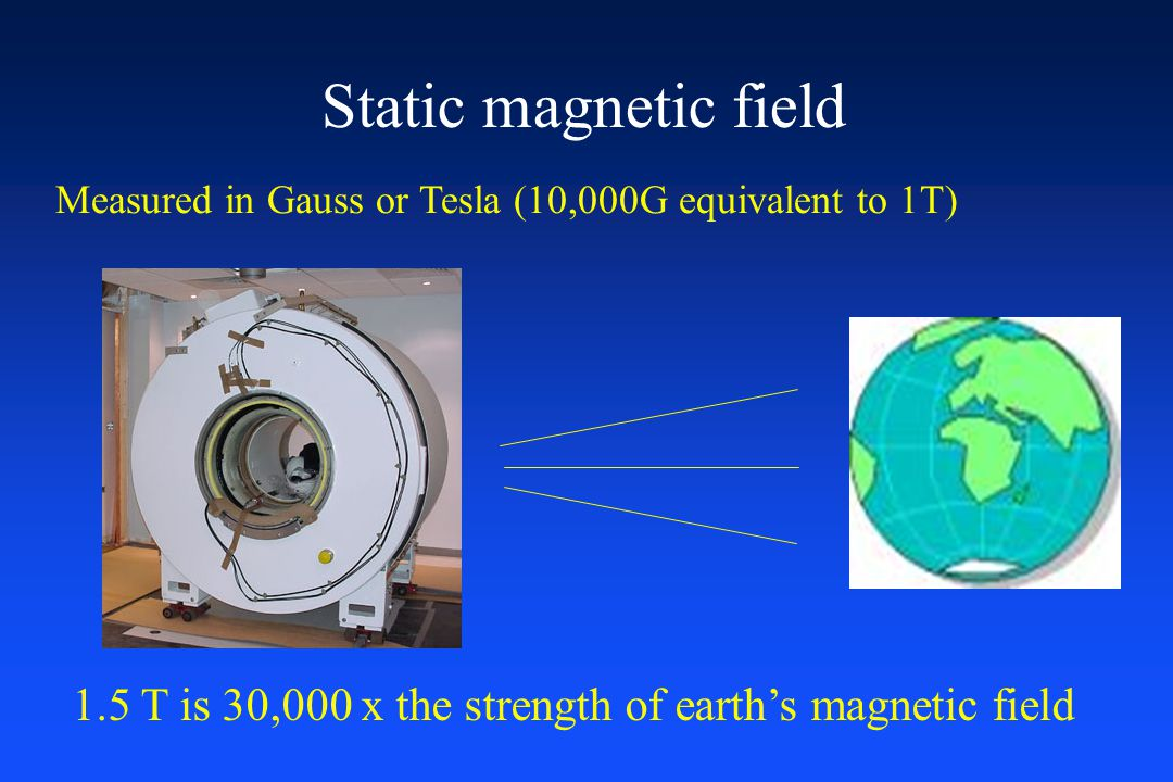 Static magnetic field 1.5 T is 30,000 x the strength of earths magnetic field Measured in Gauss or Tesla (10,000G equivalent to 1T)