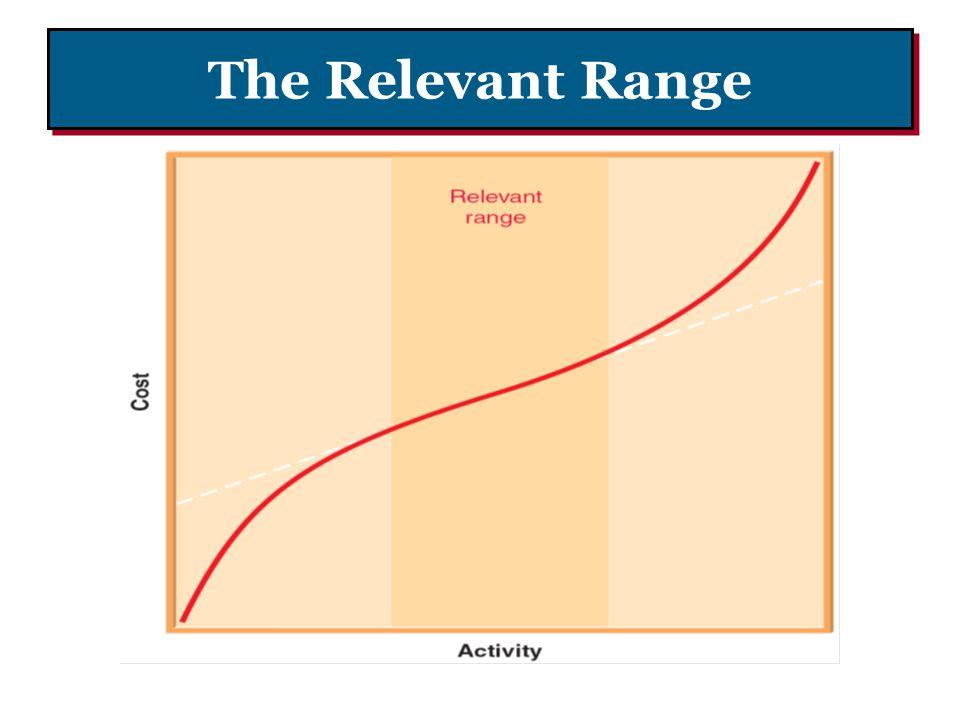 The Relevant Range
