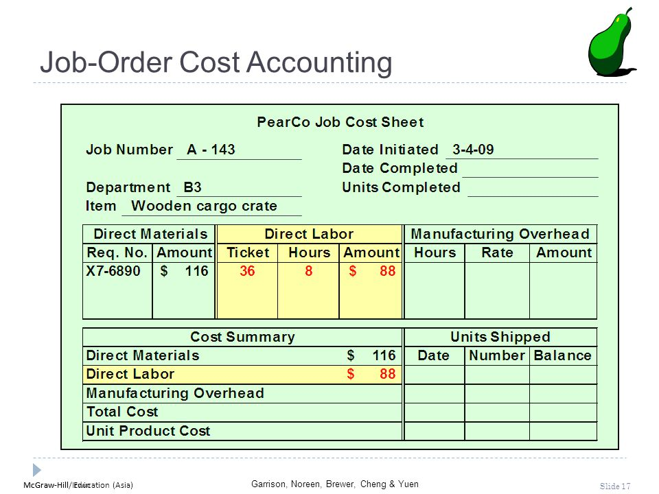 McGraw-Hill Education (Asia) Garrison, Noreen, Brewer, Cheng & Yuen McGraw-Hill/Irwin Slide 17 Job-Order Cost Accounting