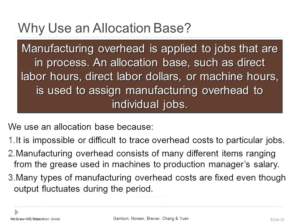 McGraw-Hill Education (Asia) Garrison, Noreen, Brewer, Cheng & Yuen McGraw-Hill/Irwin Slide 19 Why Use an Allocation Base? Manufacturing overhead is a