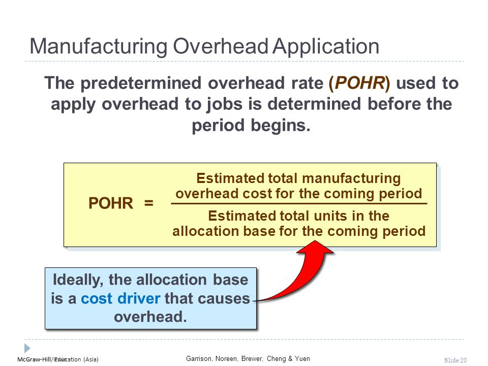 McGraw-Hill Education (Asia) Garrison, Noreen, Brewer, Cheng & Yuen McGraw-Hill/Irwin Slide 20 The predetermined overhead rate (POHR) used to apply ov